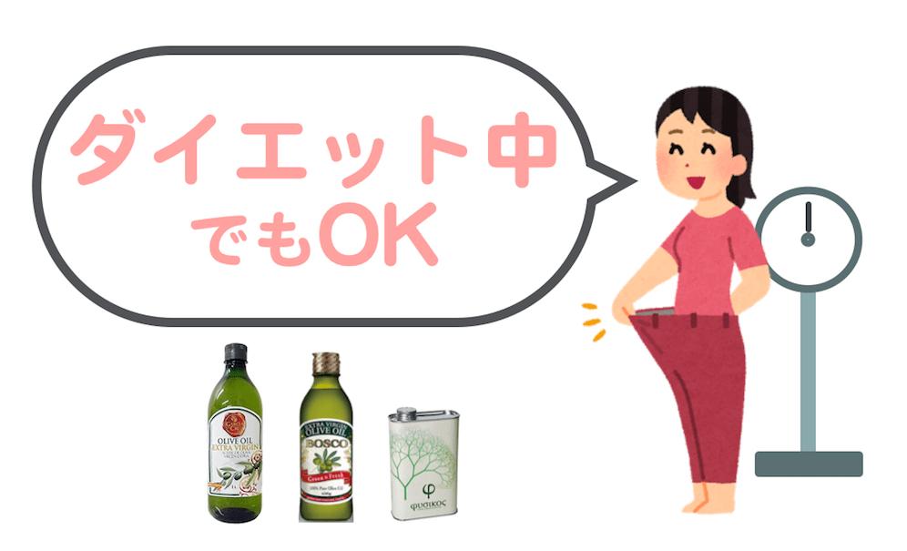 オリーブオイルはダイエット中に飲んでもOKであることを示すイラスト