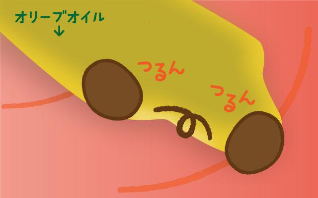 オリーブオイルが腸内をツルツル滑って行くイラスト